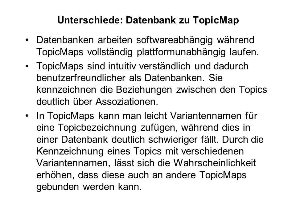 Unterschiede: Datenbank zu TopicMap Datenbanken arbeiten softwareabhängig während TopicMaps vollständig plattformunabhängig laufen.