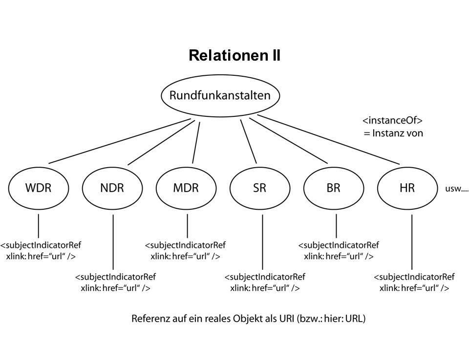 Relationen II