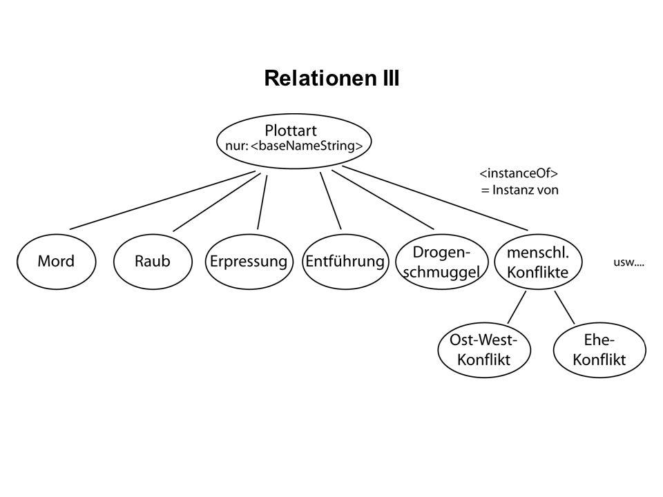 Relationen III