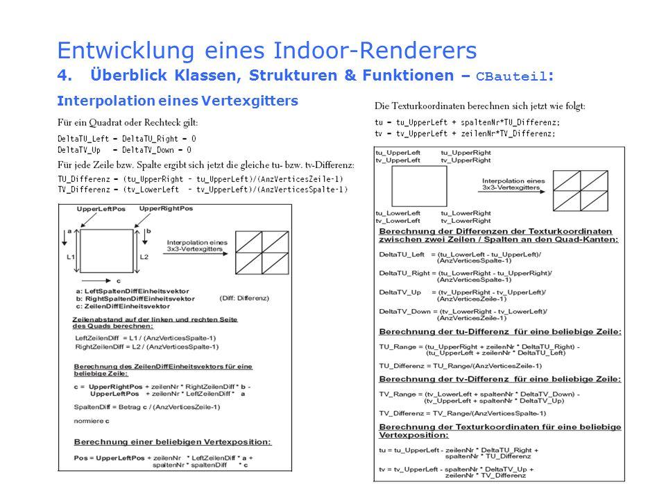 Entwicklung eines Indoor-Renderers 4.Überblick Klassen, Strukturen & Funktionen – CBauteil : Interpolation eines Vertexgitters
