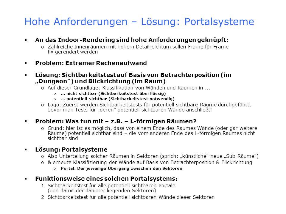 Hohe Anforderungen – Lösung: Portalsysteme An das Indoor-Rendering sind hohe Anforderungen geknüpft: oZahlreiche Innenräumen mit hohem Detailreichtum