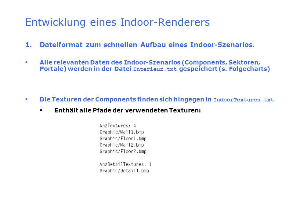 Entwicklung eines Indoor-Renderers 1. Dateiformat zum schnellen Aufbau eines Indoor-Szenarios. Alle relevanten Daten des Indoor-Szenarios (Components,