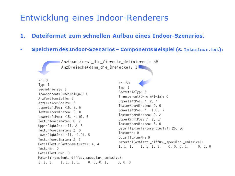 Entwicklung eines Indoor-Renderers 1. Dateiformat zum schnellen Aufbau eines Indoor-Szenarios. Speichern des Indoor-Szenarios – Components Beispiel (s