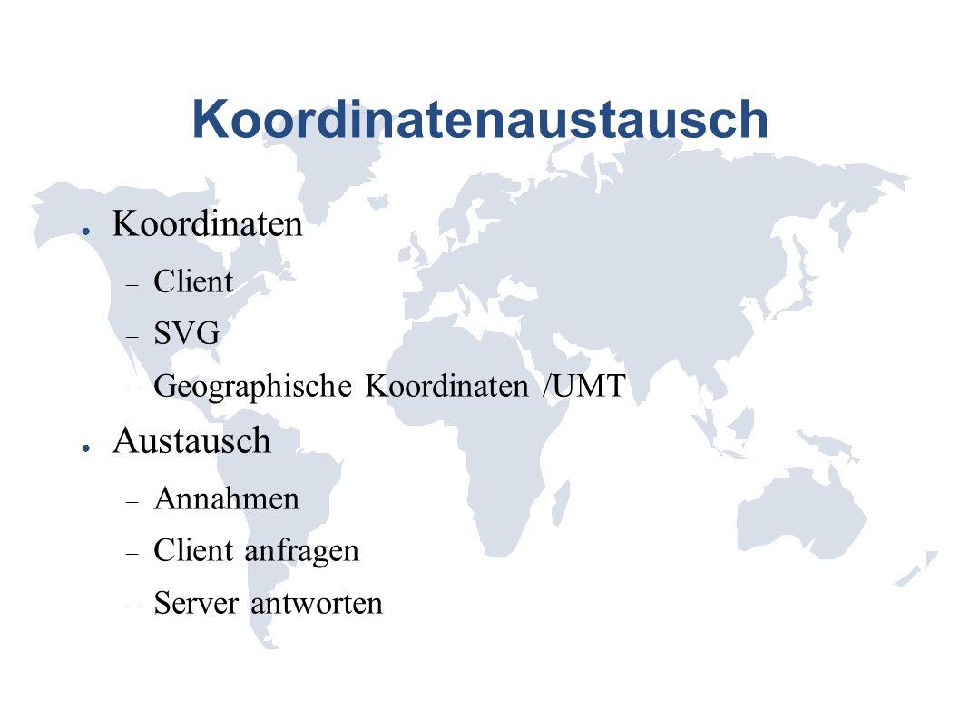 Koordinatenaustausch Koordinaten Client SVG Geographische Koordinaten /UMT Austausch Annahmen Client anfragen Server antworten