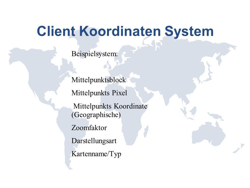 Client Koordinaten System Beispielsystem: Mittelpunktsblock Mittelpunkts Pixel Mittelpunkts Koordinate (Geographische) Zoomfaktor Darstellungsart Kart