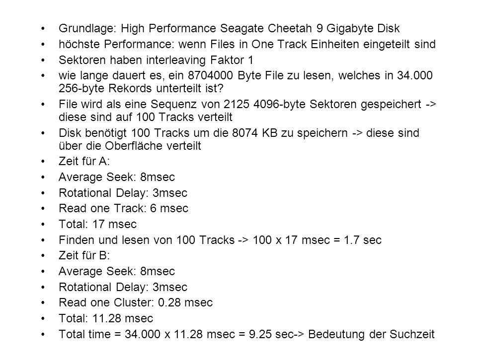 Grundlage: High Performance Seagate Cheetah 9 Gigabyte Disk höchste Performance: wenn Files in One Track Einheiten eingeteilt sind Sektoren haben inte