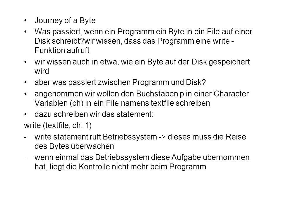 Journey of a Byte Was passiert, wenn ein Programm ein Byte in ein File auf einer Disk schreibt?wir wissen, dass das Programm eine write - Funktion auf