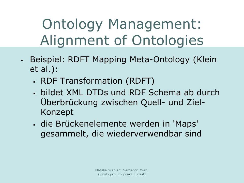 Natalia Wehler: Semantic Web: Ontologien im prakt. Einsatz Ontology Management: Alignment