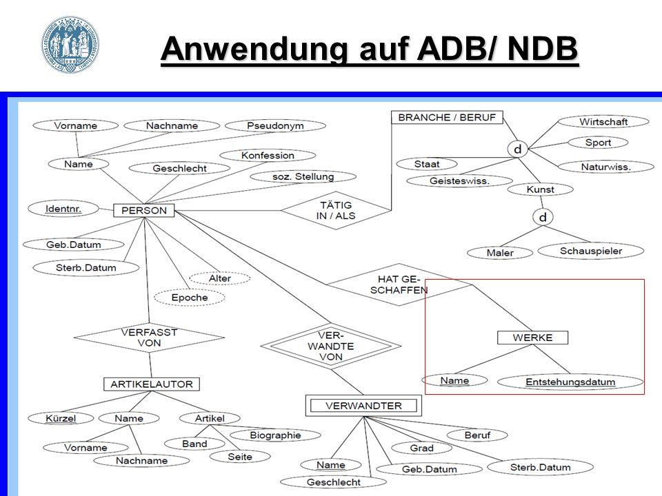 19.11.2009 Folie 24 von 38 Anwendung auf ADB/ NDB