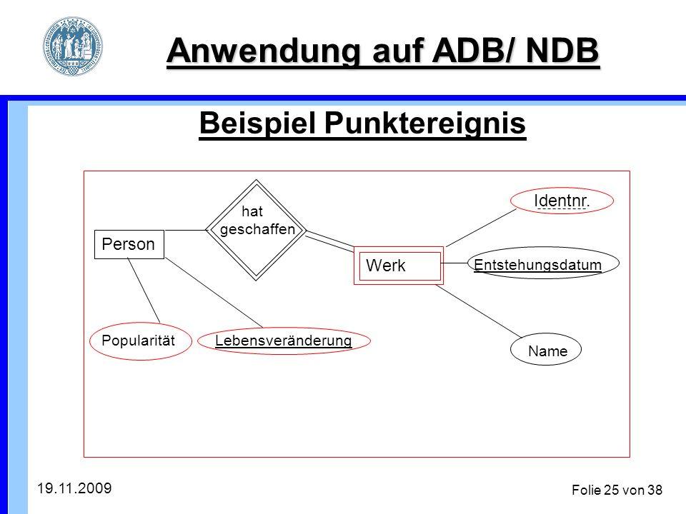 19.11.2009 Folie 25 von 38 Anwendung auf ADB/ NDB Person hat geschaffen Name Entstehungsdatum Werk Identnr.