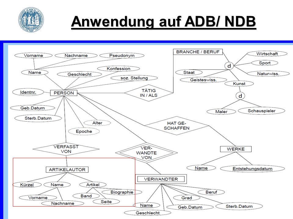 19.11.2009 Folie 16 von 38 Anwendung auf ADB/ NDB Anwendung auf ADB/ NDB Temporale Datenbanken Temporale Datenbanken