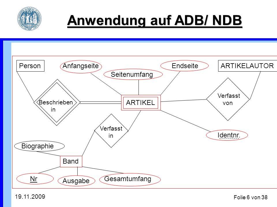 19.11.2009 Folie 6 von 38 Anwendung auf ADB/ NDB ARTIKELAUTOR ARTIKEL Band Seitenumfang Identnr.