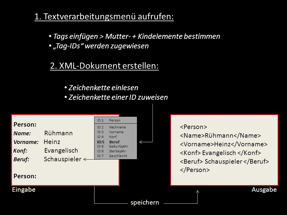 Vorteile: frei wählbare Syntax Gestalterische Freiheit (ggf.