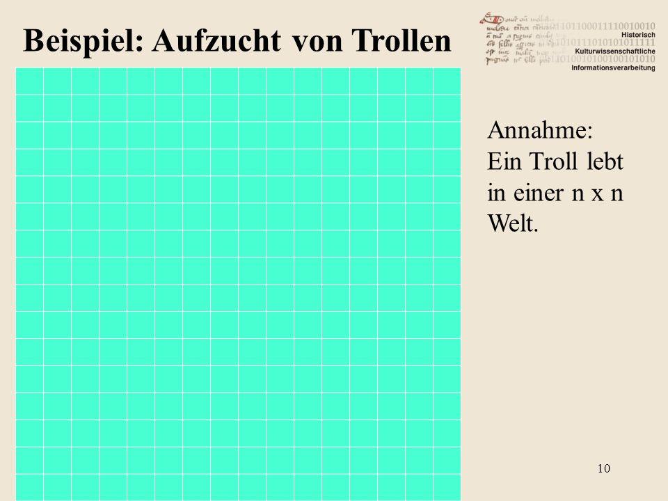 Beispiel: Aufzucht von Trollen Annahme: Ein Troll lebt in einer n x n Welt. 10