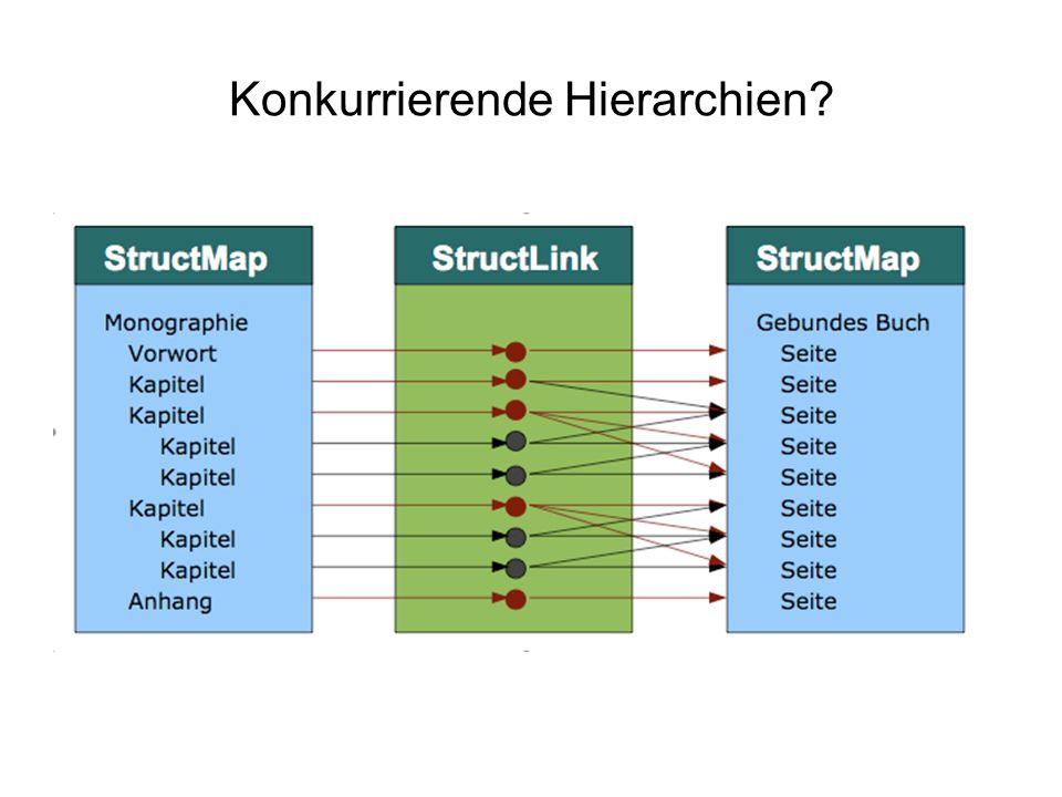 Konkurrierende Hierarchien?
