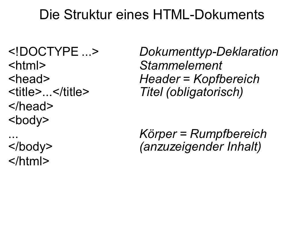 Die Struktur eines HTML-Dokuments Dokumenttyp-Deklaration Stammelement Header = Kopfbereich... Titel (obligatorisch)...Körper = Rumpfbereich (anzuzeig