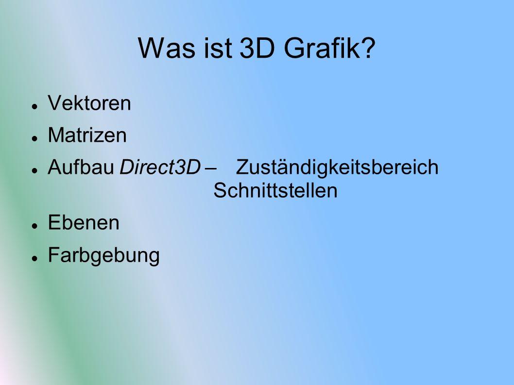 Was ist 3D Grafik? Vektoren Matrizen Aufbau Direct3D – Zuständigkeitsbereich Schnittstellen Ebenen Farbgebung