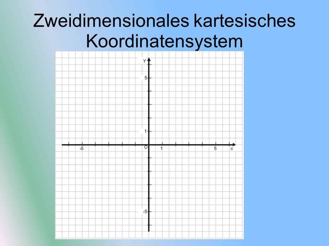 Dreidimensionales kartesisches Koordinatensystem