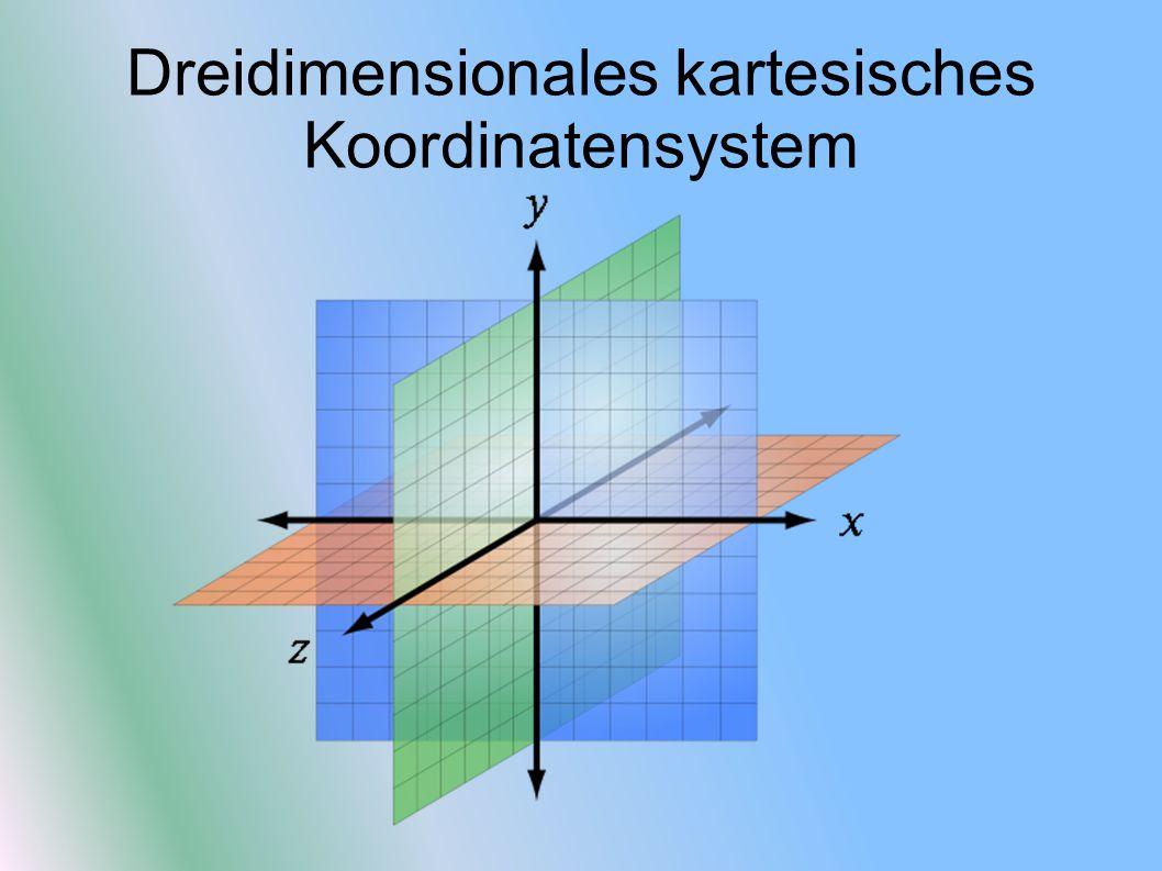 Projektionsmatrix Projektion eines dreidimensionalen Vektors auf eine Ebene (Bildschirm) Dreiecke die vor oder hinter einer gewissen Ebene (nahe und ferne Clipping-Ebene) werden nicht mehr dargestellt Entfernung der Clipping Ebene Blickfeld des Betrachters Seitenverhältnisse des Bildes