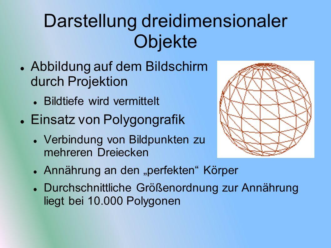 Darstellung dreidimensionaler Objekte Abbildung auf dem Bildschirm durch Projektion Bildtiefe wird vermittelt Einsatz von Polygongrafik Verbindung von