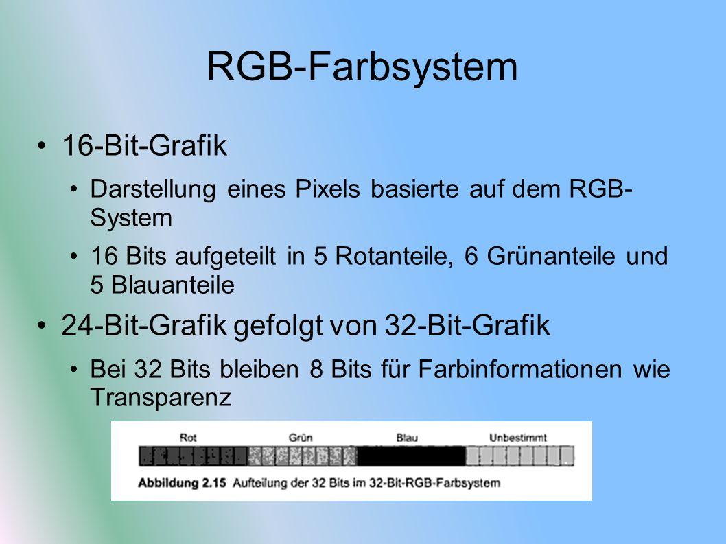 RGB-Farbsystem 16-Bit-Grafik Darstellung eines Pixels basierte auf dem RGB- System 16 Bits aufgeteilt in 5 Rotanteile, 6 Grünanteile und 5 Blauanteile