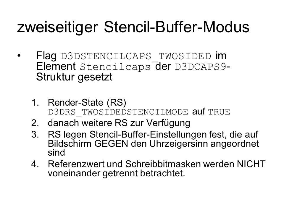zweiseitiger Stencil-Buffer-Modus Flag D3DSTENCILCAPS_TWOSIDED im Element Stencilcaps der D3DCAPS9 - Struktur gesetzt 1.Render-State (RS) D3DRS_TWOSID