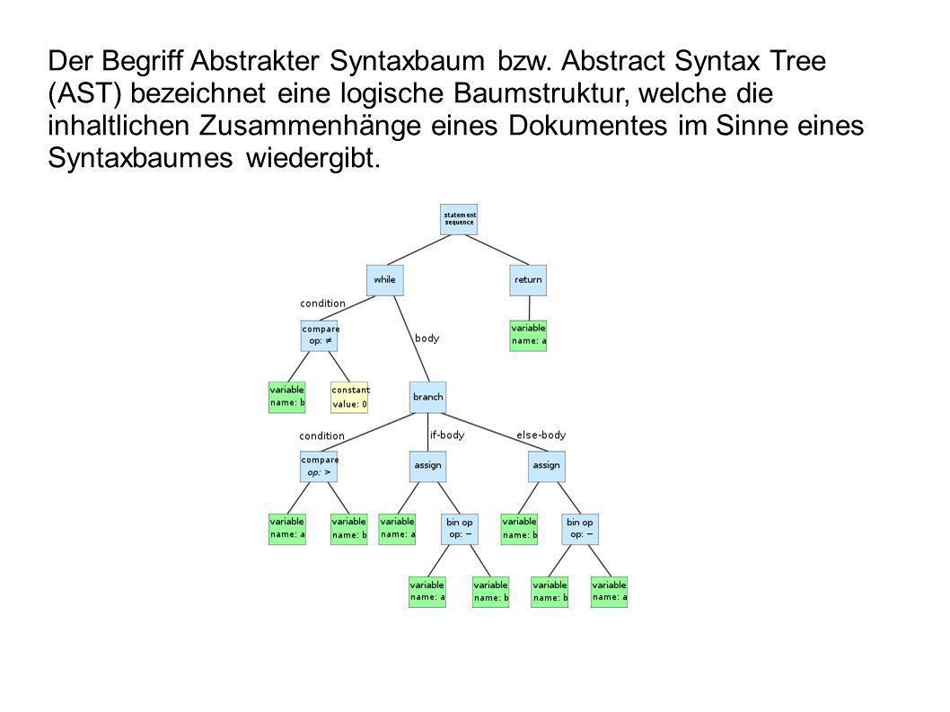 Der Begriff Abstrakter Syntaxbaum bzw.