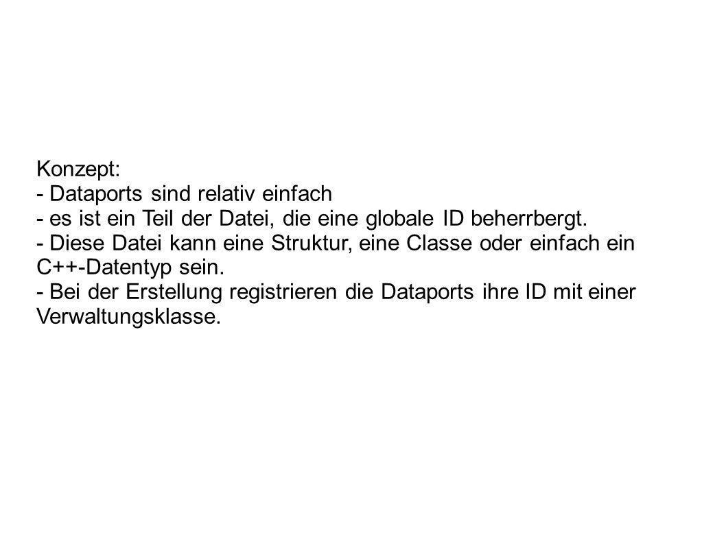 Konzept: - Dataports sind relativ einfach - es ist ein Teil der Datei, die eine globale ID beherrbergt.