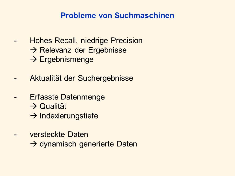 Probleme von Suchmaschinen -Hohes Recall, niedrige Precision Relevanz der Ergebnisse Ergebnismenge -Aktualität der Suchergebnisse -Erfasste Datenmenge Qualität Indexierungstiefe -versteckte Daten dynamisch generierte Daten