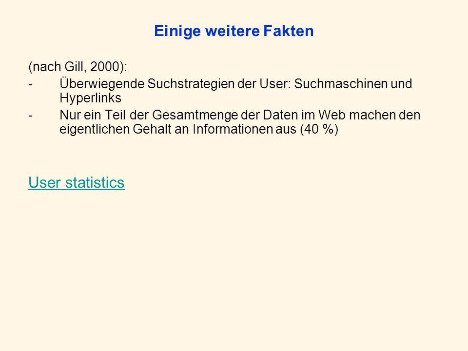 Einige weitere Fakten (nach Gill, 2000): -Überwiegende Suchstrategien der User: Suchmaschinen und Hyperlinks -Nur ein Teil der Gesamtmenge der Daten im Web machen den eigentlichen Gehalt an Informationen aus (40 %) User statistics