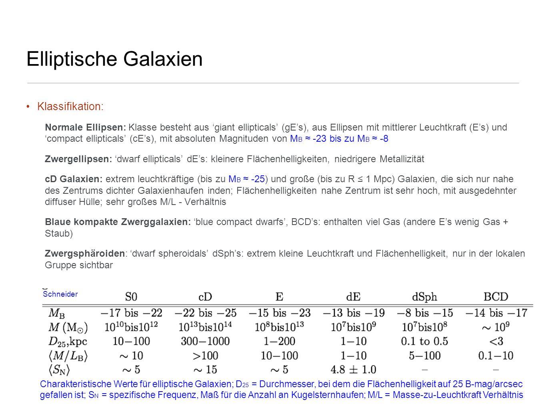 Elliptische Galaxien Klassifikation: Normale Ellipsen: Klasse besteht aus giant ellipticals (gEs), aus Ellipsen mit mittlerer Leuchtkraft (Es) und com
