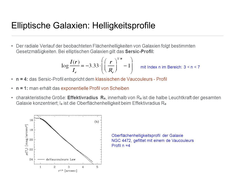 Elliptische Galaxien: Helligkeitsprofile Der radiale Verlauf der beobachteten Flächenhelligkeiten von Galaxien folgt bestimmten Gesetzmäßigkeiten. Bei