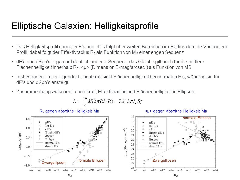 Elliptische Galaxien: Helligkeitsprofile Das Helligkeitsprofil normaler Es und cDs folgt über weiten Bereichen im Radius dem de Vaucouleur Profil; dab