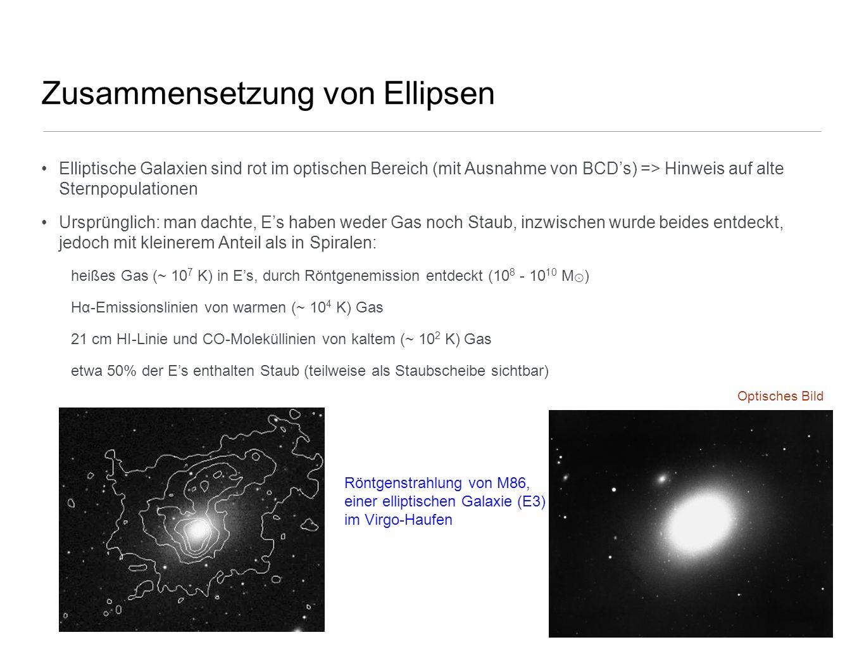 Zusammensetzung von Ellipsen Elliptische Galaxien sind rot im optischen Bereich (mit Ausnahme von BCDs) => Hinweis auf alte Sternpopulationen Ursprüng