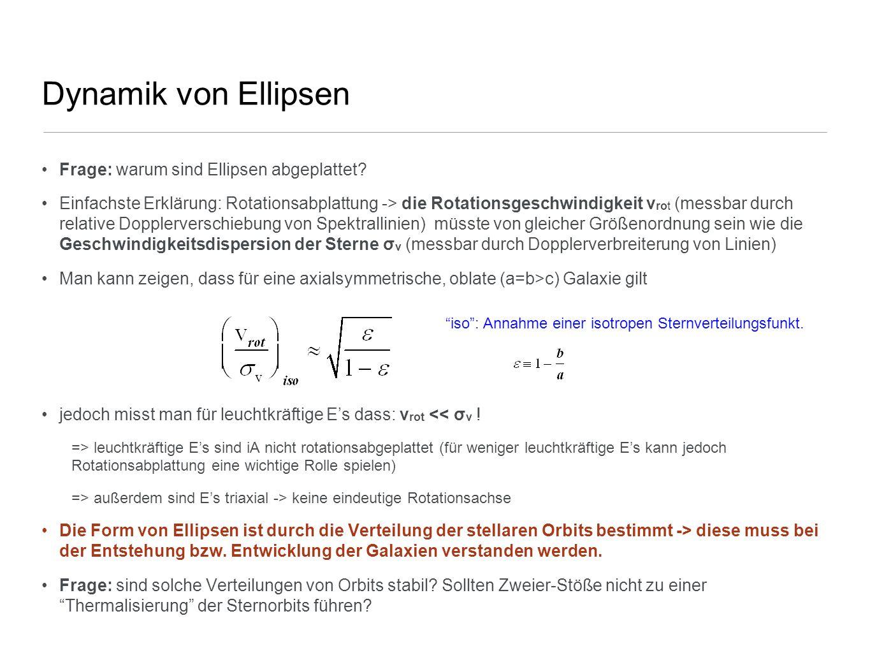 Dynamik von Ellipsen Frage: warum sind Ellipsen abgeplattet? Einfachste Erklärung: Rotationsabplattung -> die Rotationsgeschwindigkeit v rot (messbar