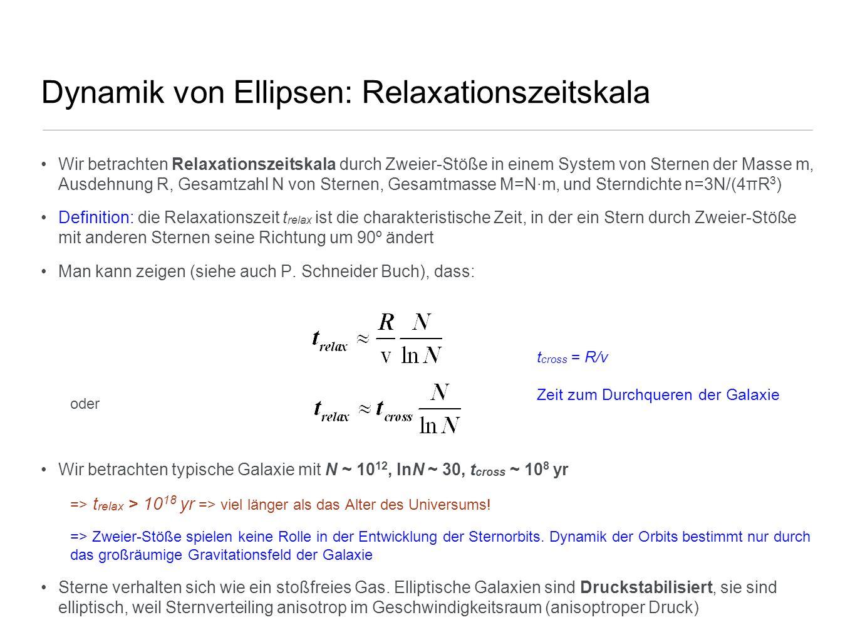Dynamik von Ellipsen: Relaxationszeitskala Wir betrachten Relaxationszeitskala durch Zweier-Stöße in einem System von Sternen der Masse m, Ausdehnung