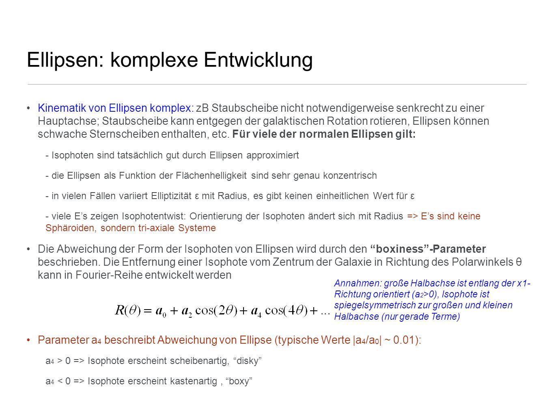 Ellipsen: komplexe Entwicklung Kinematik von Ellipsen komplex: zB Staubscheibe nicht notwendigerweise senkrecht zu einer Hauptachse; Staubscheibe kann