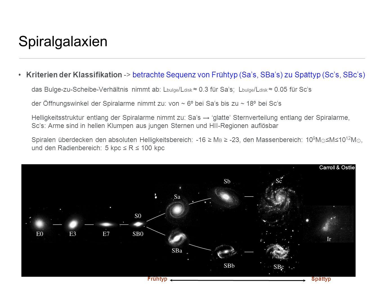 Spiralgalaxien Kriterien der Klassifikation -> betrachte Sequenz von Frühtyp (Sas, SBas) zu Spättyp (Scs, SBcs) das Bulge-zu-Scheibe-Verhältnis nimmt