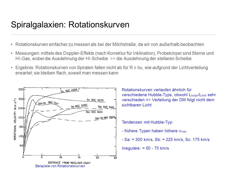 Spiralgalaxien: Rotationskurven Rotationskurven einfacher zu messen als bei der Milchstraße, da wir von außerhalb beobachten Messungen: mittels des Do
