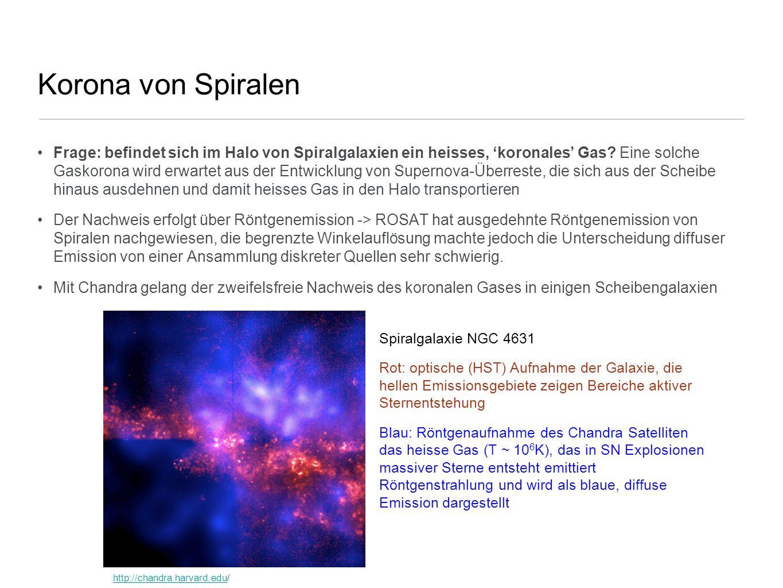 Korona von Spiralen Frage: befindet sich im Halo von Spiralgalaxien ein heisses, koronales Gas? Eine solche Gaskorona wird erwartet aus der Entwicklun