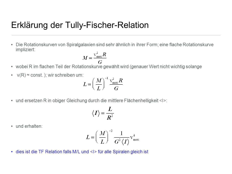 Erklärung der Tully-Fischer-Relation Die Rotationskurven von Spiralgalaxien sind sehr ähnlich in ihrer Form; eine flache Rotationskurve impliziert: wo