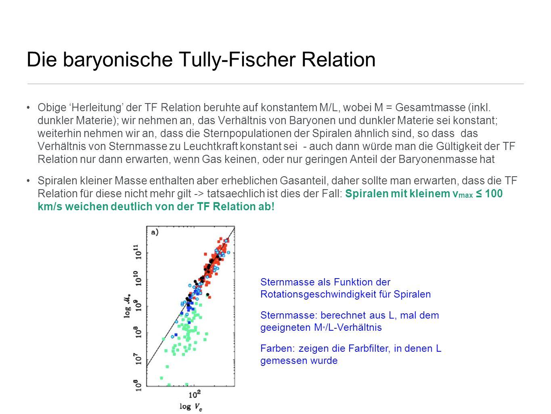 Die baryonische Tully-Fischer Relation Obige Herleitung der TF Relation beruhte auf konstantem M/L, wobei M = Gesamtmasse (inkl. dunkler Materie); wir