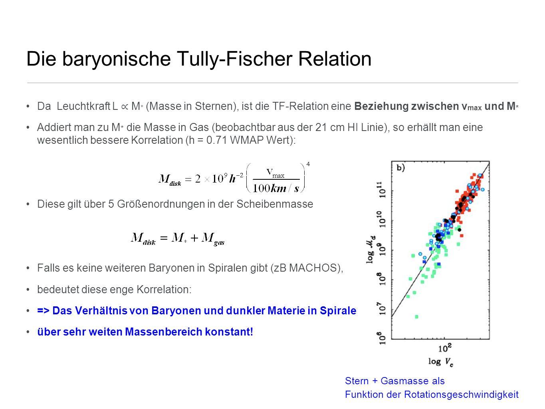 Die baryonische Tully-Fischer Relation Da Leuchtkraft L M * (Masse in Sternen), ist die TF-Relation eine Beziehung zwischen v max und M * Addiert man