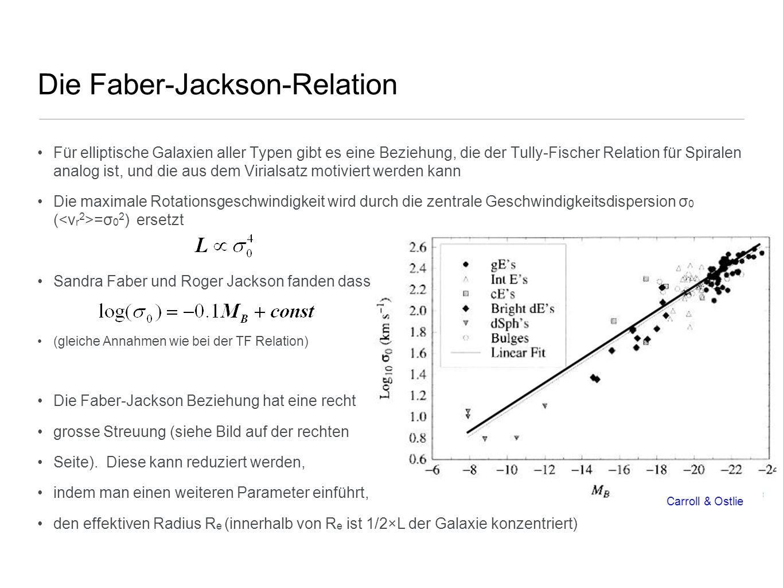 Die Faber-Jackson-Relation Für elliptische Galaxien aller Typen gibt es eine Beziehung, die der Tully-Fischer Relation für Spiralen analog ist, und di