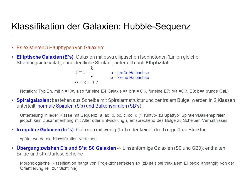 Klassifikation der Galaxien: Hubble-Sequenz Es existieren 3 Haupttypen von Galaxien: Elliptische Galaxien (Es): Galaxien mit etwa elliptischen Isophot