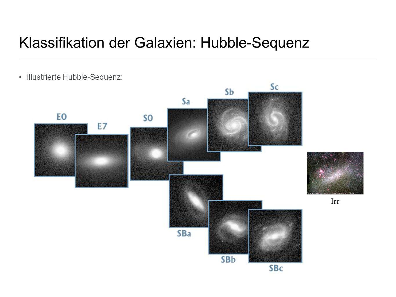Elliptische Galaxien breite Klasse von Galaxien, die sich bezüglich Leuchtkraft und Größe unterscheiden Klassifikation E0-E7 ist nicht wirklich physikalisch: eine elliptische Galaxie ist iA ein triaxiales System (Achsen a b c) Je nach Orientierung kann eine stark elliptische Galaxie als runde E0 erscheinen Ellipsen spannen den enorm großen Bereich absoluter Helligkeit von M B -23 bis zu M B -8; entsprechend einen großen Massenbereich von: 10 7 M - 10 13 M und Radien von 1 kpc - mehrere 100 kpc Carroll & Ostlie Abhängigkeit der Erscheinung einer E- Galaxie von der Prespektive für den Spezialfall a = b >c
