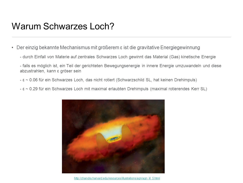 Warum Schwarzes Loch? Der einzig bekannte Mechanismus mit größerem ε ist die gravitative Energiegewinnung - durch Einfall von Materie auf zentrales Sc