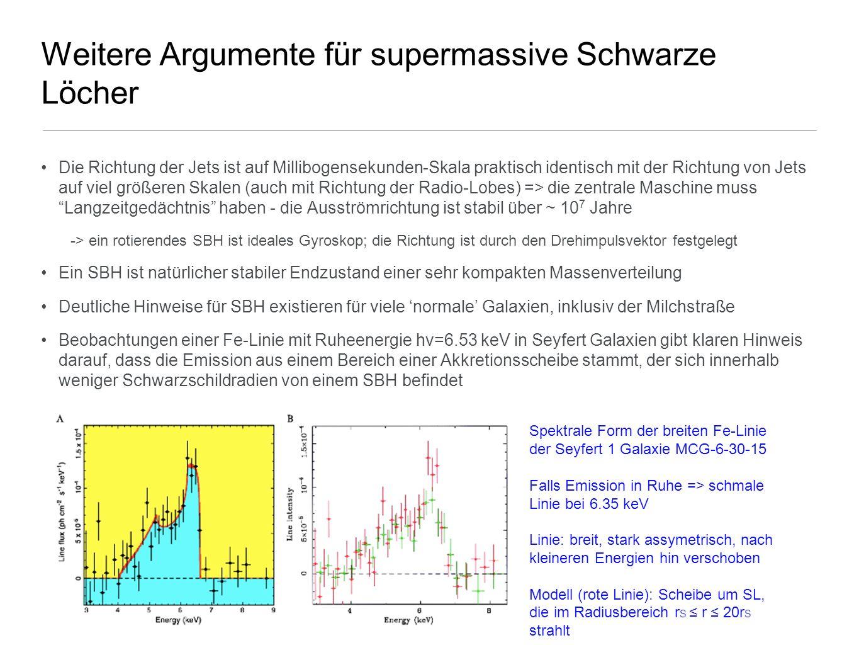 Weitere Argumente für supermassive Schwarze Löcher Die Richtung der Jets ist auf Millibogensekunden-Skala praktisch identisch mit der Richtung von Jet