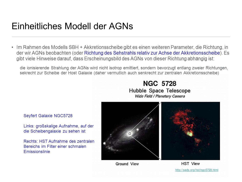 Einheitliches Modell der AGNs Im Rahmen des Modells SBH + Akkretionsscheibe gibt es einen weiteren Parameter, die Richtung, in der wir AGNs beobachten