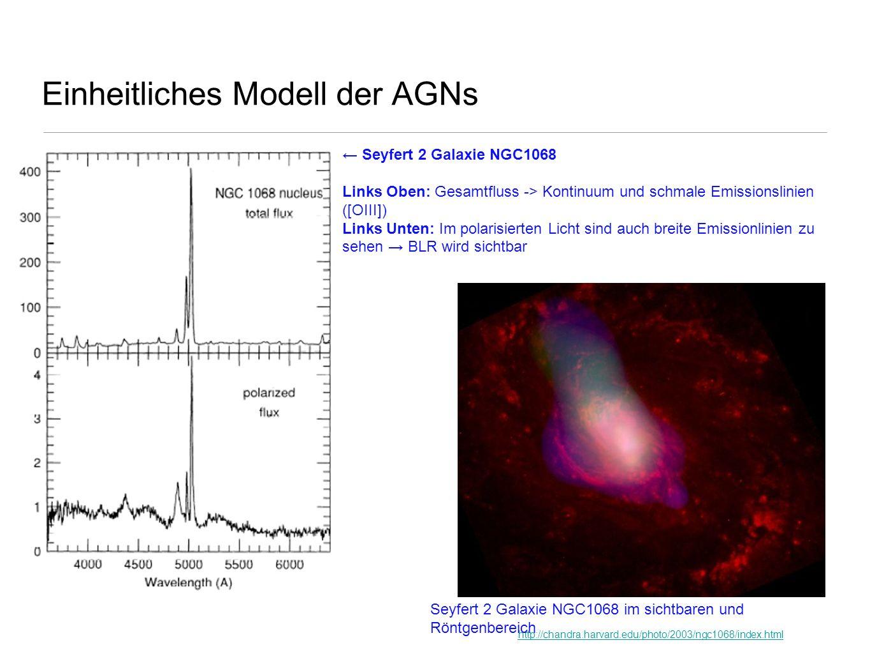 http://chandra.harvard.edu/photo/2003/ngc1068/index.html Einheitliches Modell der AGNs Seyfert 2 Galaxie NGC1068 Links Oben: Gesamtfluss -> Kontinuum
